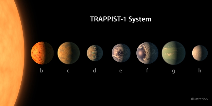 pia21422_-_trappist-1_planet_lineup_figure_1